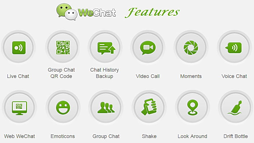 wechat-features