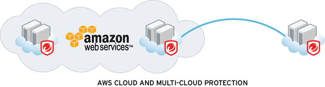 Trend Micro Deep Security Now Available on AWS Marketplace