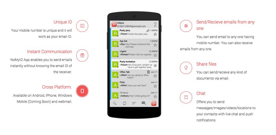 NoMyID Technologies app