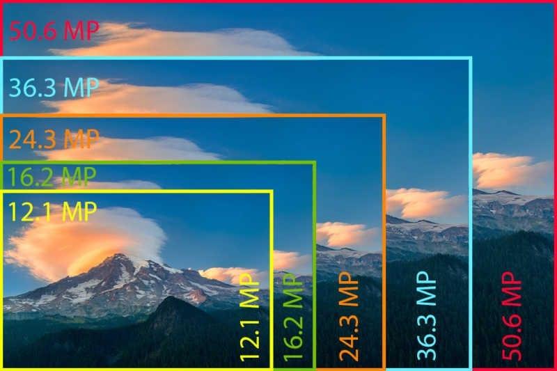 megapixel-comparison