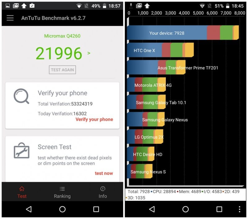 Micromax-Evok-Power-Benchmark Test