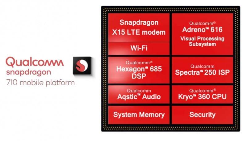 Qualcomm Snapdragon 710 Mobile Platform