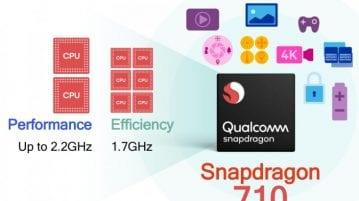 Qualcomm Snapdragon 710 Mobile Platform