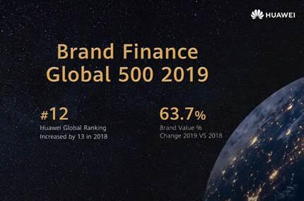Brand Finance Global 500 2019