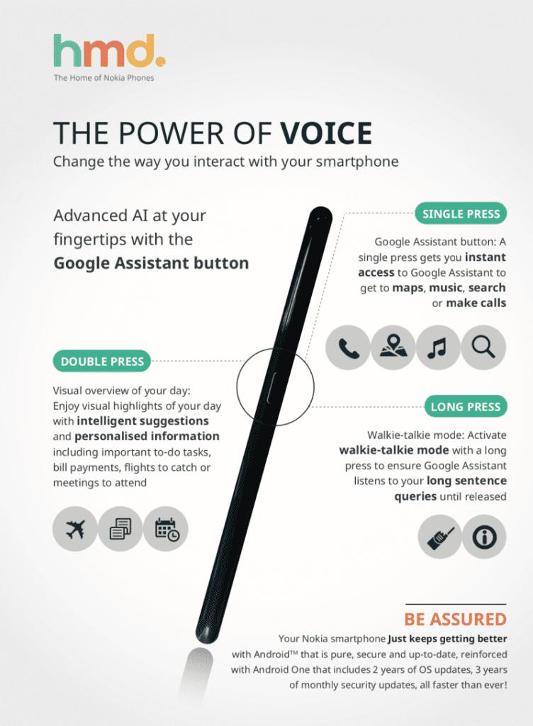 Nokia 4.2 Google Assistant button