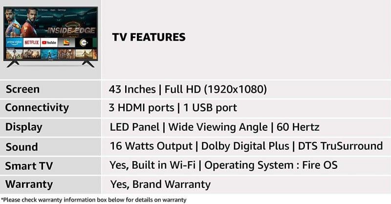 Onida Fire TV Edition Specs