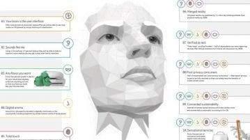 Internet of Senses #IoS