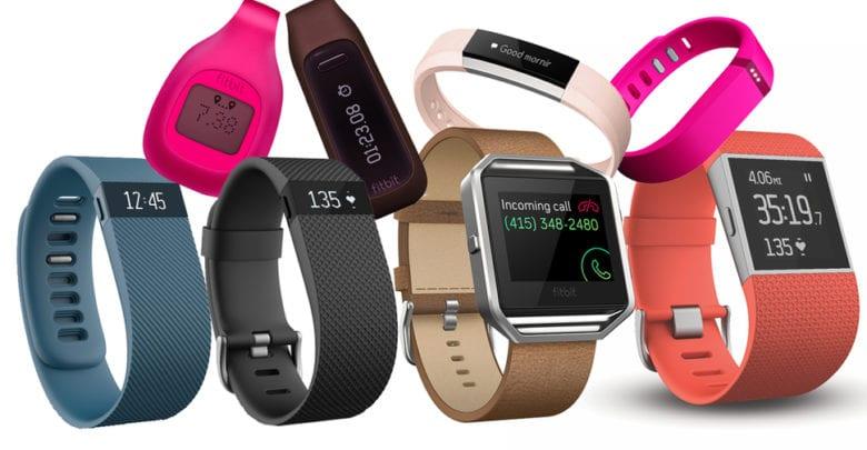 Fitbit Data COVID-19 report